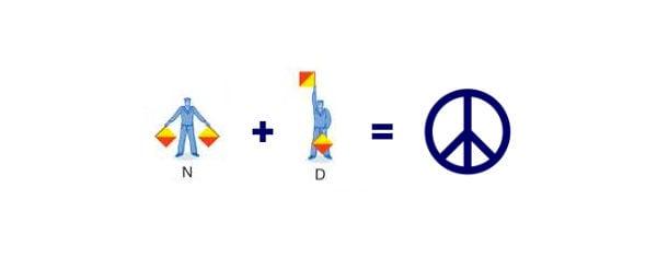 peace symbol semaphore symbols