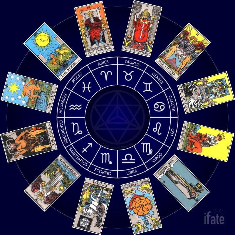 tarot astrology associations