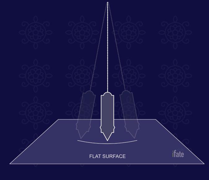 pendulum divination example